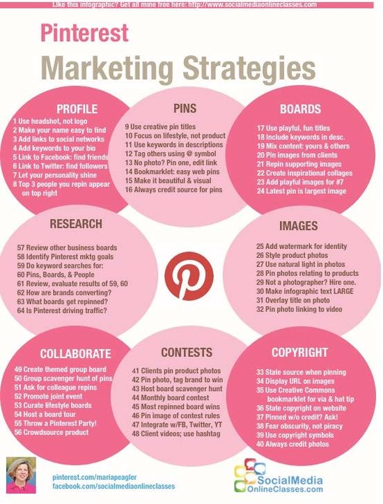 Pinterest Marketing Strategies © http://sparkandhustle.com/