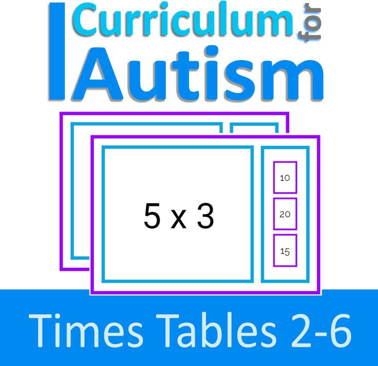how how to remember multiplication tables fast learn times tables the best table of - Periodic Table Autistic