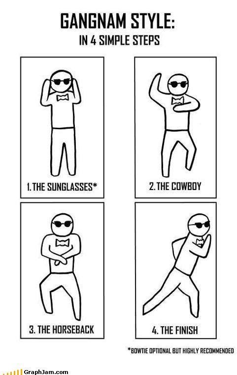 Gangnam Style in 4 simple steps...