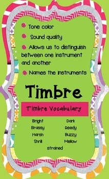 Elements of Music -Timbre Poster (color)