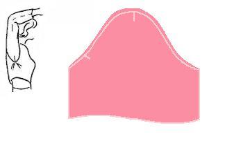Затруднение при поднятии рук может возникать из-за недостаточности ширины оката или излишней глубине проймы. В этом случае вам придется расширить окат за счет припусков на швы.