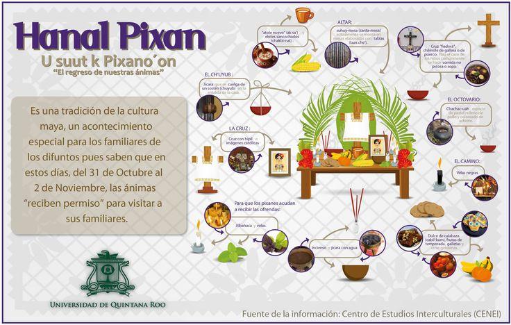 Hanal Pixan 2