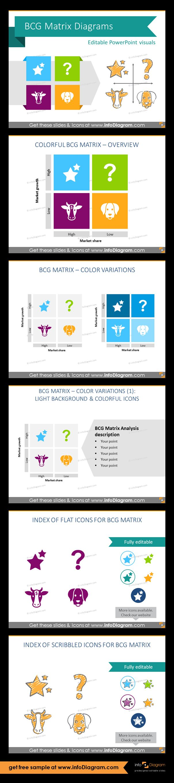Collection of BCG diagrams as pre-designed PowerPoint slides. Set of various diagrams representing four distinct product groups: Stars, Cash Cows, Question Marks and Dog. Example of color variations, index of flat and scribbled icons for BCG matrix. Presentation template suitable for marketing and business development presentations. Fully editable style. Size and colors easy to adjust using PowerPoint editor.