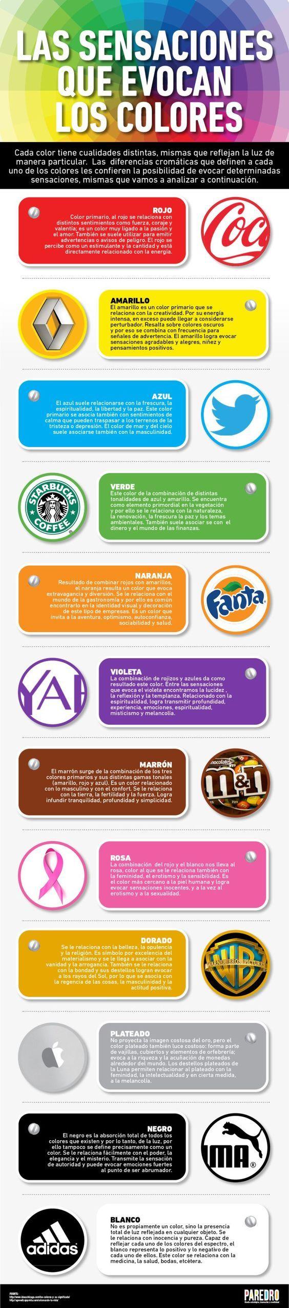 Lo que deberías saber sobre los colores en el Marketing y el Branding