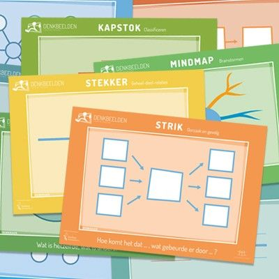 DenkBeelden kleurenposters. 10 posters die de leerling herinneren aan de verschillenden denk-manieren.