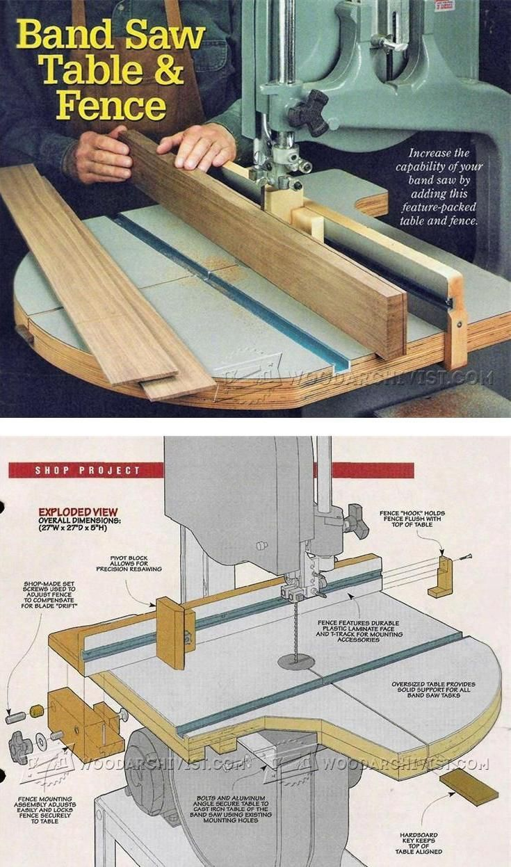 Band Saw Table Plans Band Saw Tips Jigs And Fixtures Woodarchivist Com Woodworking Shop Projects Woodworking Blueprints Bandsaw