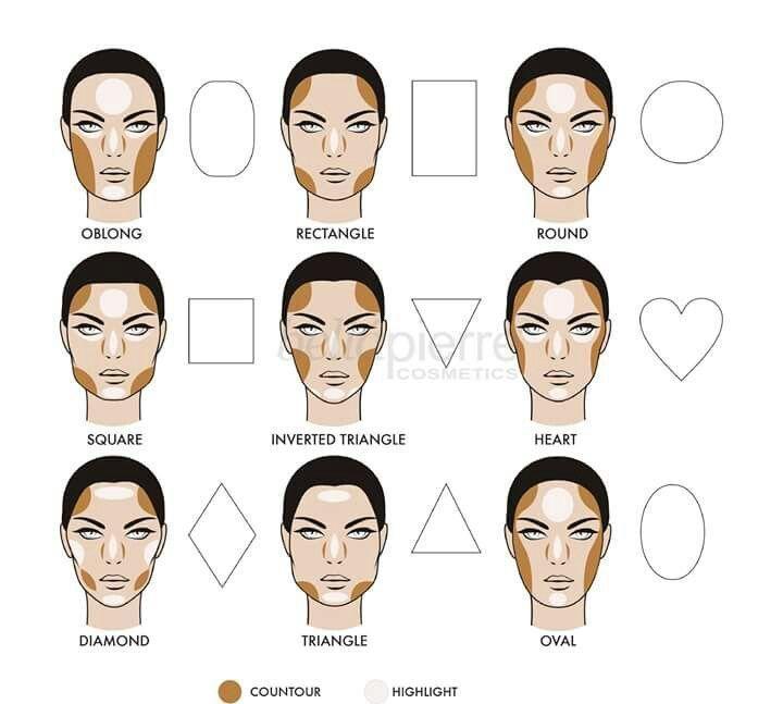 Konturendiagramm Konturendiagramm Hair Love Nbsp Style Nbsp Beautiful Nbsp Makeup Skincare Nails Contour Makeup Makeup Face Charts Makeup Techniques