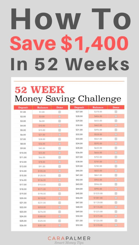 How To Save $1400 With The 52 Week Money Challenge