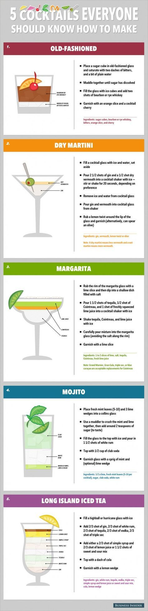 5 classic cocktails everyone should learn to make