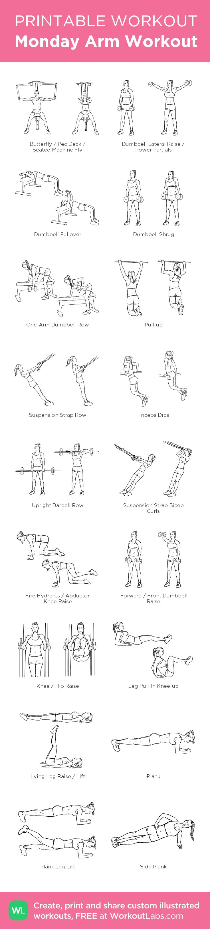 Monday Workout arms & abs