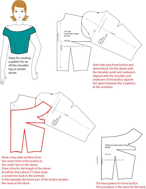 How to draft an off the shoulder bodice