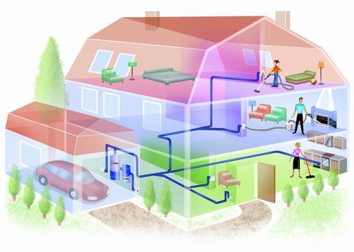 Wiesz o korzyściach płynących z zainstalowania w domu centralnego odkurzacza? Zapoznaj się ze szczegółowymi informacjami na podanej stronie: http://www.mgprojekt.com.pl/pakiet-odkurzacz-centralny?utm_source=pinterest&utm_medium=txt&utm_campaign=pakietOdkurzaczCentralny