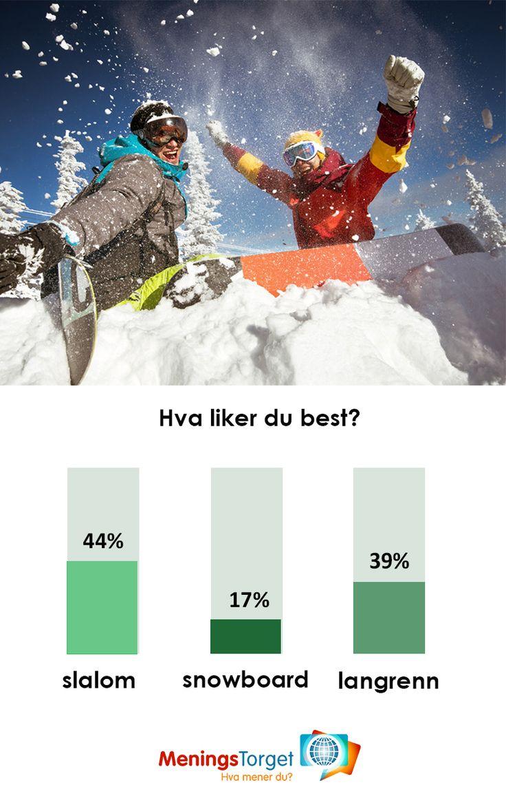 Langrenn, slalom eller snowboard? Se vår spørreundersøkelse!
