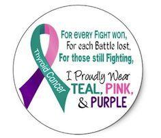 Image result for thyroid cancer survivor ribbon