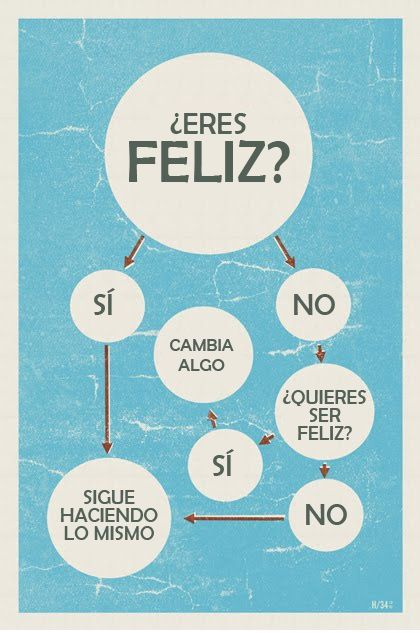 12 best images about Citas sobre la felicidad on Pinterest ...