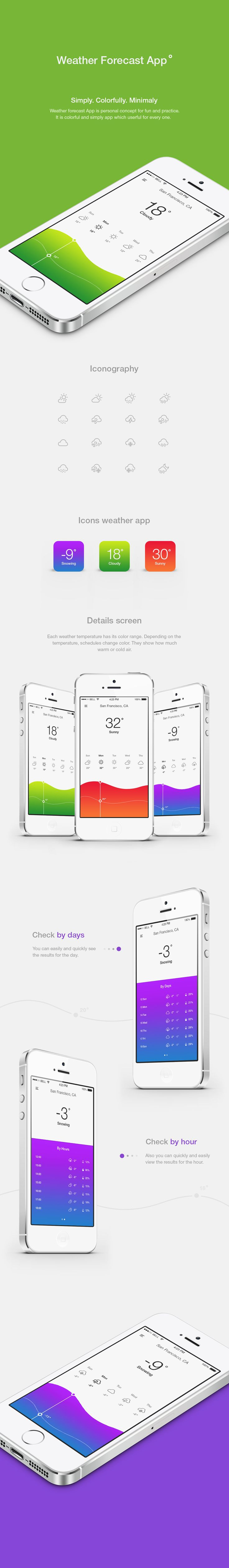 Weather Forecast App is colorful and simply app which userful for everyone.