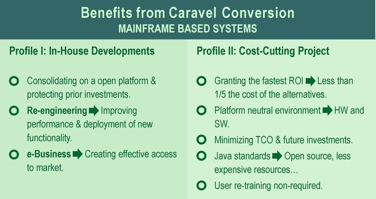 Benefits from Caravel  Conversion MAINFRAME BASED SYSTEMS