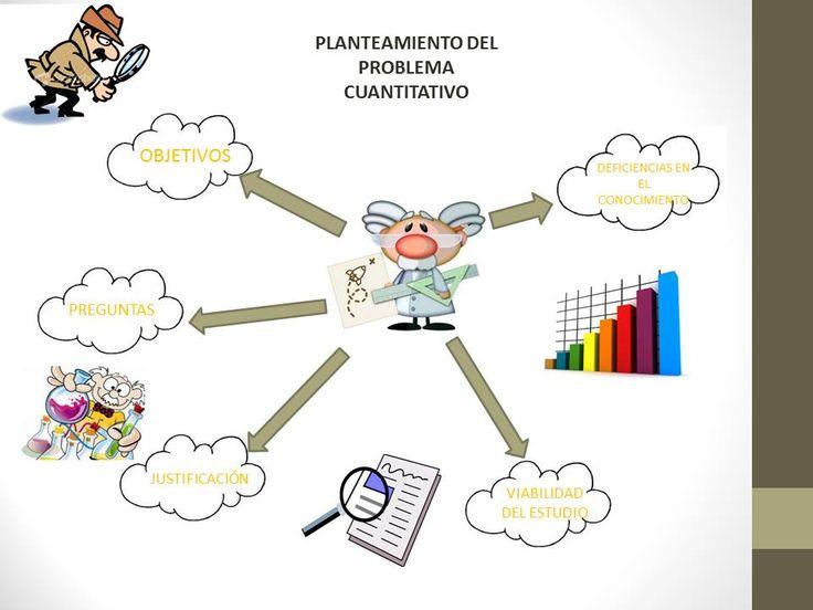 Elementos Del Metodo Cuantitativo Planteamiento Del