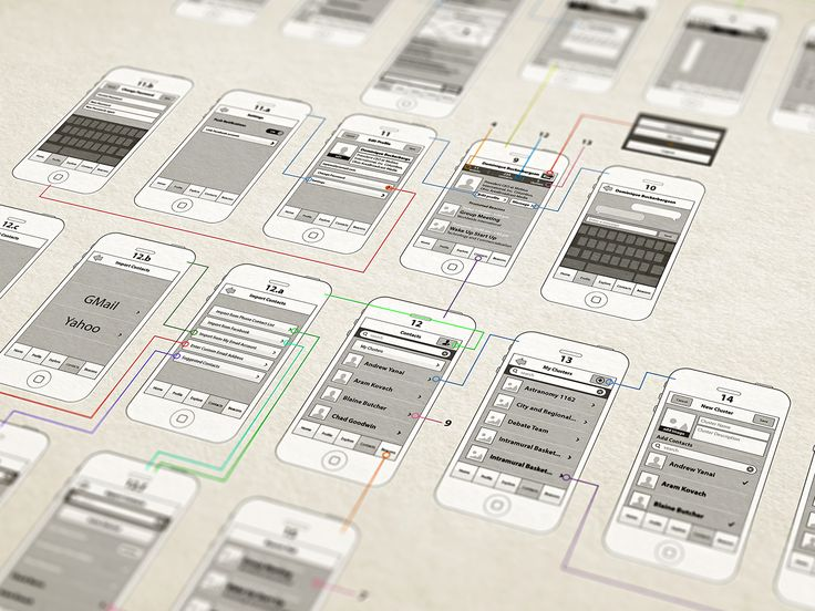 b07471719e612fc5b8cdf7b35c5bd622 wireframe design interface design 60 best wireframe images on pinterest flowchart, wireframe  at edmiracle.co