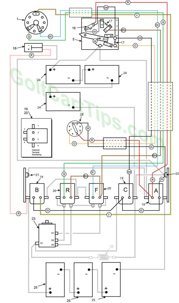 Harley Davidson Golf Cart Wiring Diagrams 1972 To 1975 Model De Control Circuit Wiring Diagram For 16 Gauge W Golf Carts Golf Cart Repair Electric Golf Cart