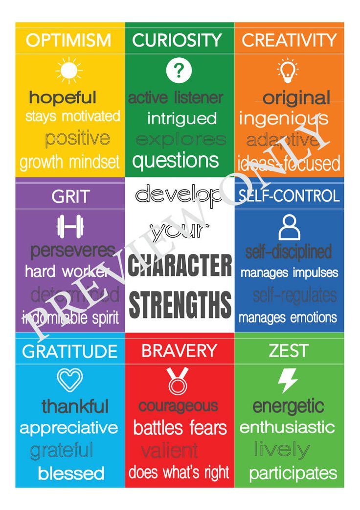 FREE character strengths poster! Includes optimism ...