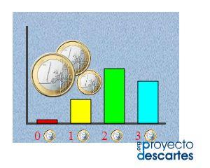 """MONEDAS TRUCADAS Y DISTRIBUCIÓN BINOMIAL Tenemos delante una herramienta de simulación del lanzamiento simultáneo, tantas veces como se quiera, de varias monedas (de 1 a 5). La moneda se puede cargar para que la probabilidad del suceso """"salir cara"""" cambie de 0,1 a 0,9. Esta herramienta calcula automáticamente la tabla de frecuencias absolutas y relativas de la variable """"número de caras"""" y dibuja el diagrama de barras de la distribución junto con el gráfico de sectores. I 1º Bachillerato"""