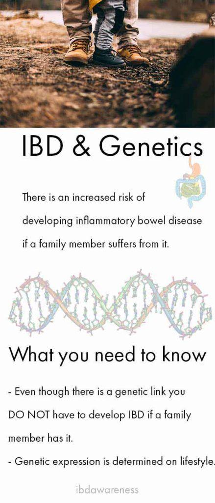 11 Best Ibd Awareness Crohn S Disease Amp Ulcerative