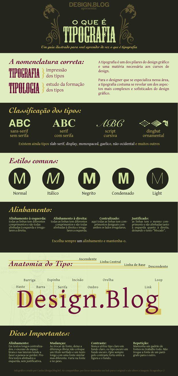 O que é tipografia? Um infográfico - http://www.design.blog.br