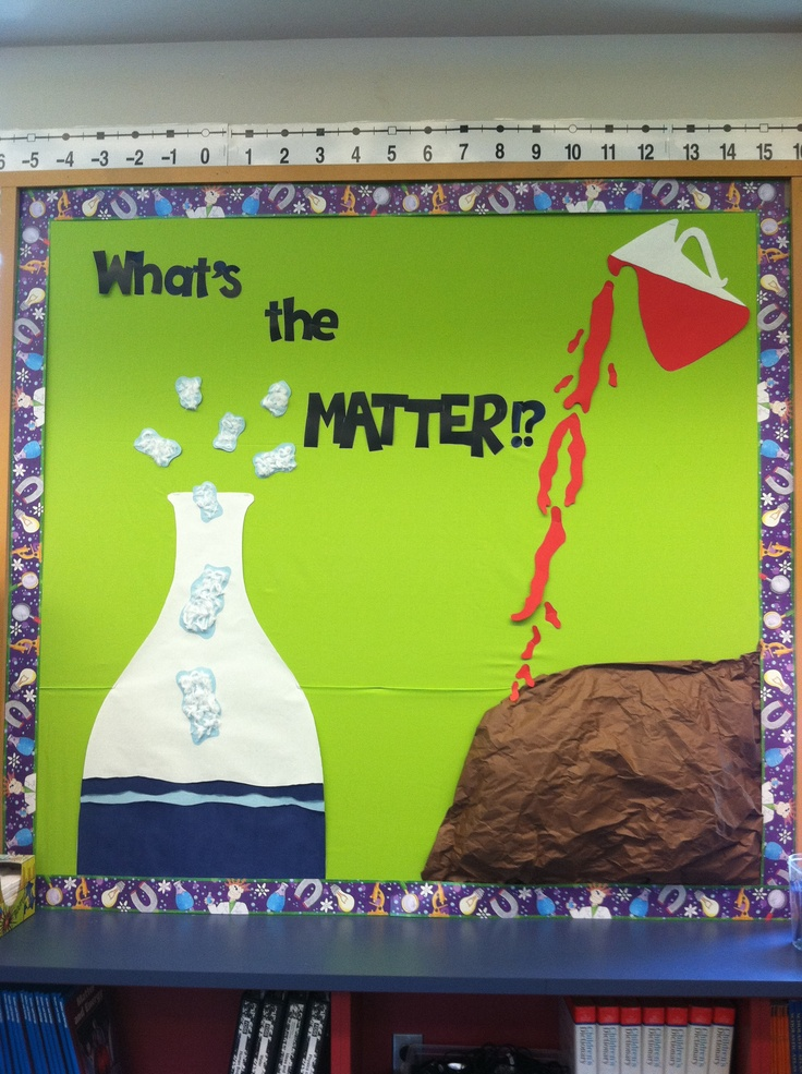 Classroom Ideas Science : Matter and energy board showing the three states of