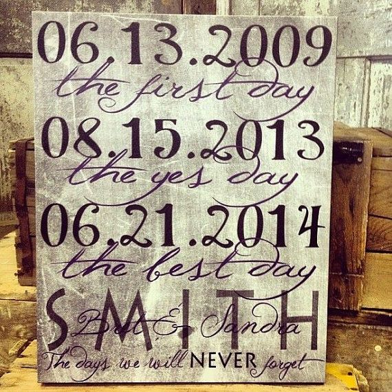 Personalized Important Dates Canvas Wall Art or by MadiKayDesigns, $69.99
