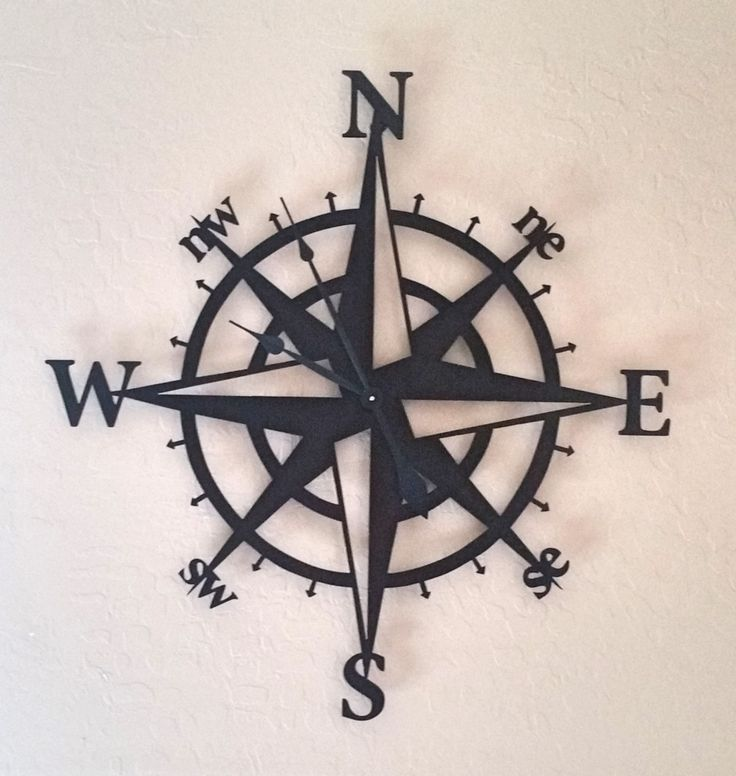 Compass Pointing East Tattoo 1000+ ideas about Comp...