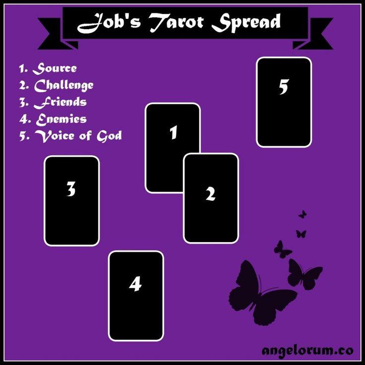 Job's Tarot Spread aka The Affliction Tarot Spread