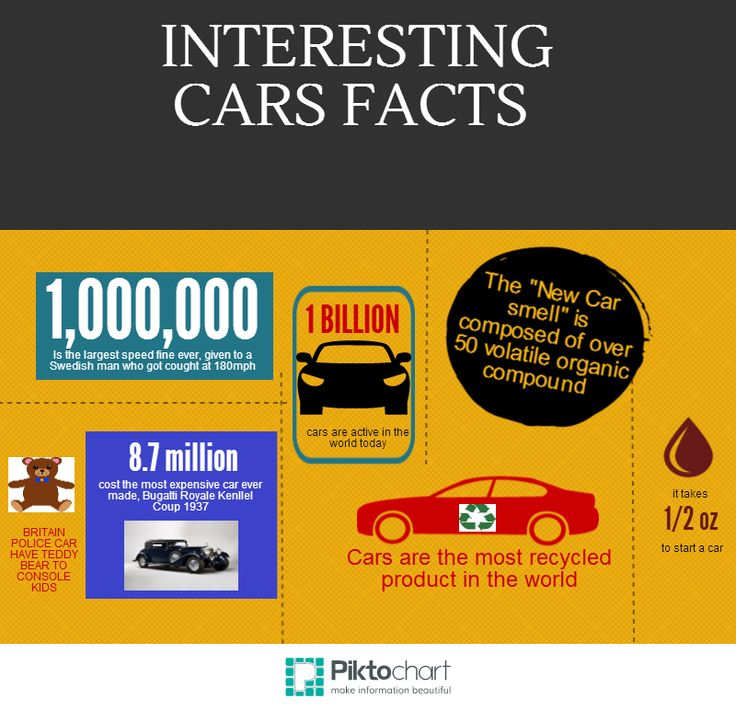 car fact cars are the most recycled product in the world