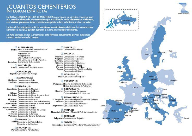 RUTA CEMENTERIOS EUROPEOS - Buscar con Google