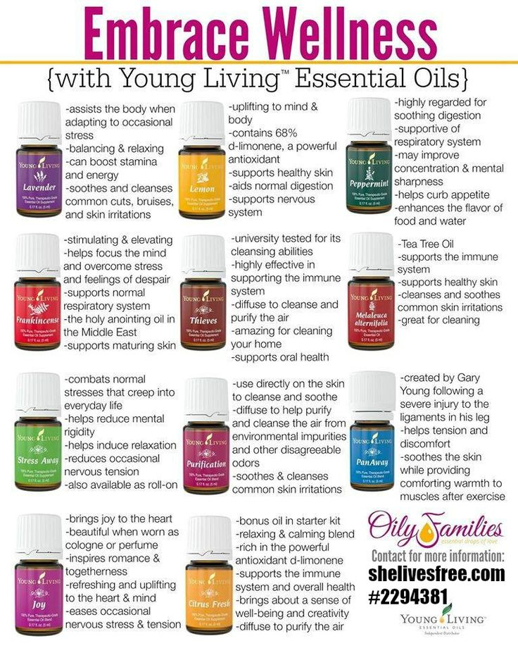 Discover how you can use Young Living Essential Oils in your home to promote wellness for your whole family!