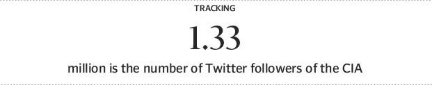 Abbotabad attack: CIA live-tweets OBL raid - The Express Tribune