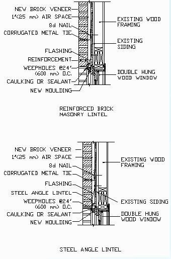 Technical Diagram Of Brick Screen Wall