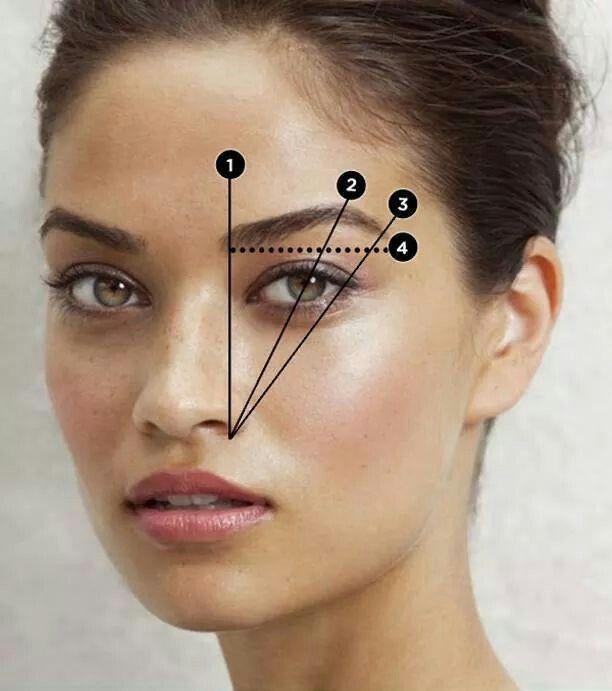 Como delinear tu ceja