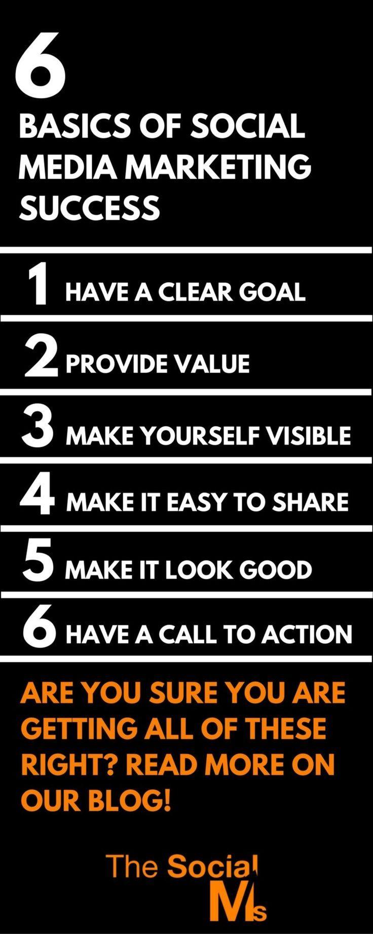 Basics of Social Media Marketing Success