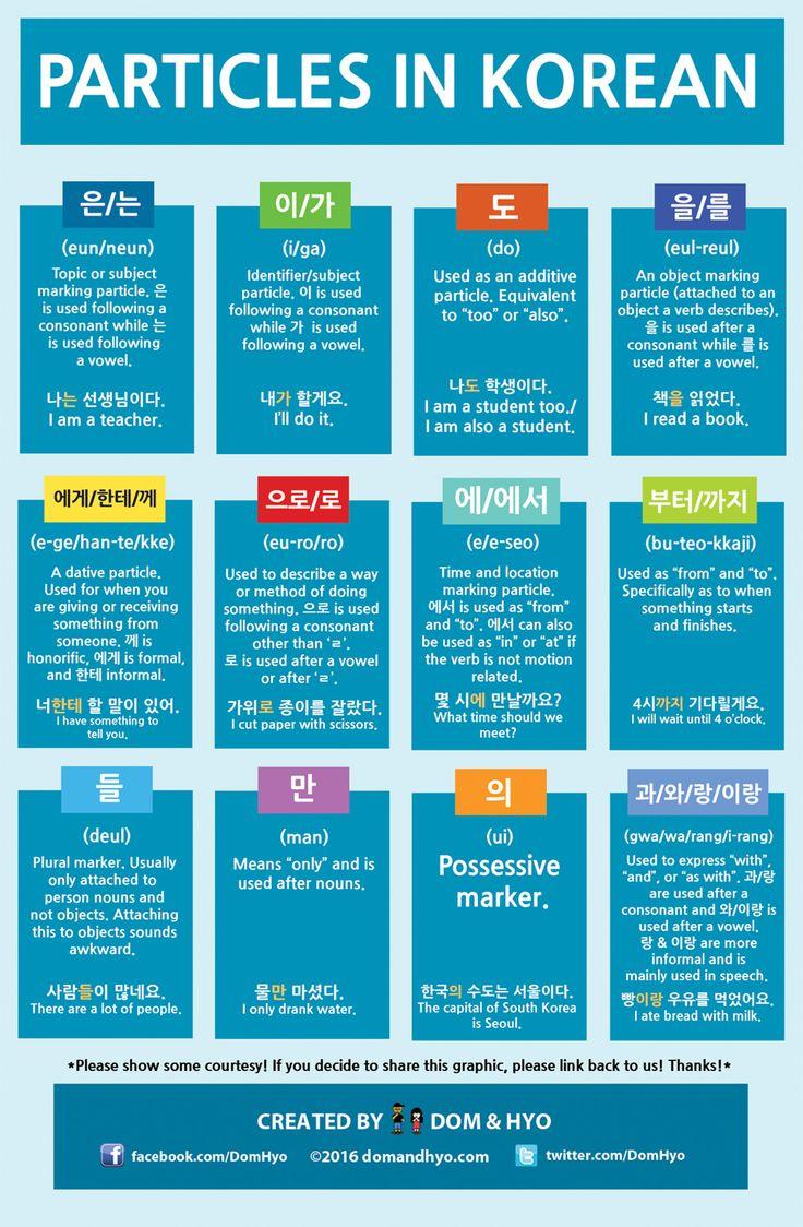 Particles in Korean Graphic