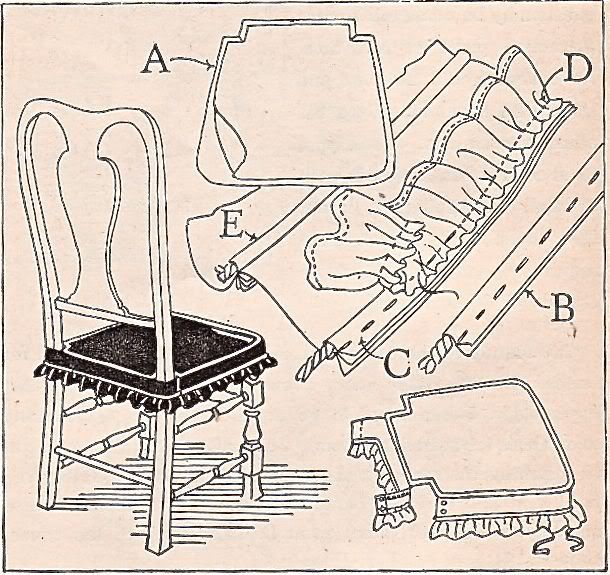 Seat Covers For Dining Chairs - 1941  Another swell project from Ruth Wyeth Spears, from Sewing Book 1, 1941.