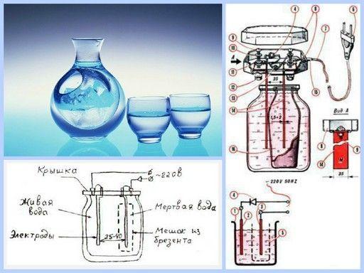 Как изготовить устройство для получения живой и мертвой воды