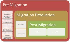 QuickBook Convert are provide data migration software for import your data files. For more details, visit on our website.