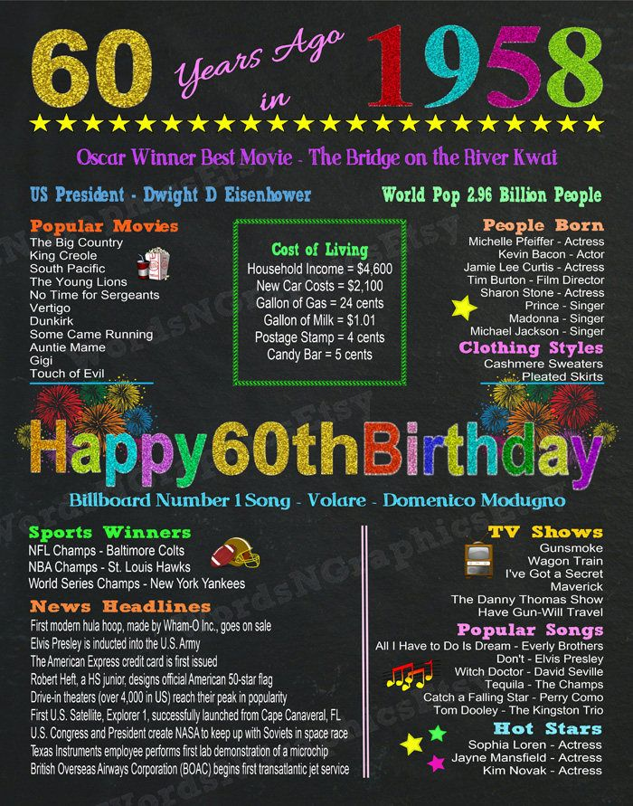 Fun Facts For 1958 Birthdays Happy 60th Birthday Poster Sign