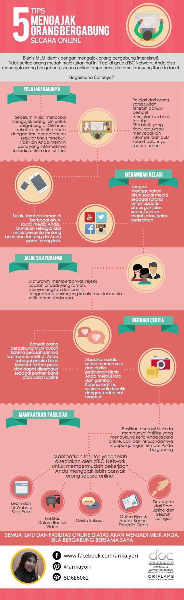 Lima Tips Mengajak Orang Bergabung Secara Online