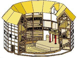 #london #rose #theatre discovered #1989 Reconstruction of the Rose Theatre