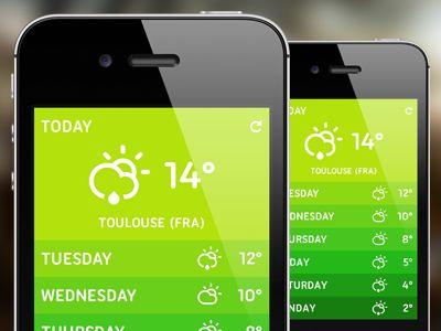 Weather App Design by Thorsten Beeck
