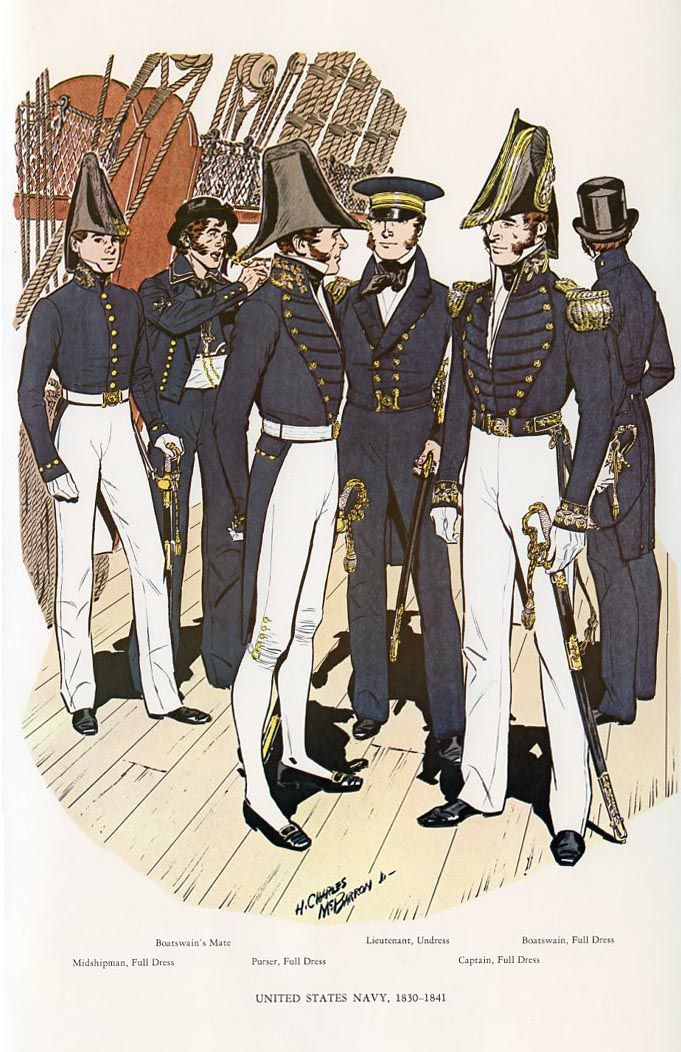 Prints of U.S. Navy uniforms, 1776-1967- Part I