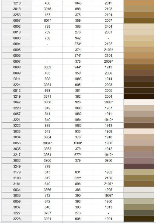 galleryru 13 gamma dmc anchor madeira color chartspointssewing - Madeira Color Chart
