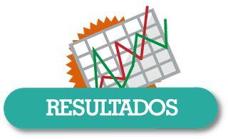 El fútbol según Esaú: Resultados Liga Santander (JORNADA 11)